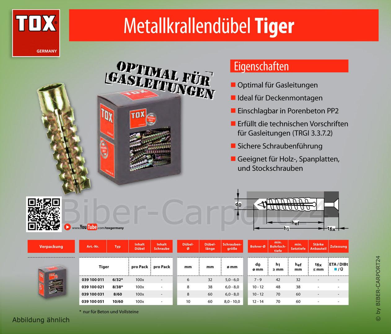 TOX Tiger MKD Metall-Krallendübel Spreizdübel für Gasleitungen Deckenmontage